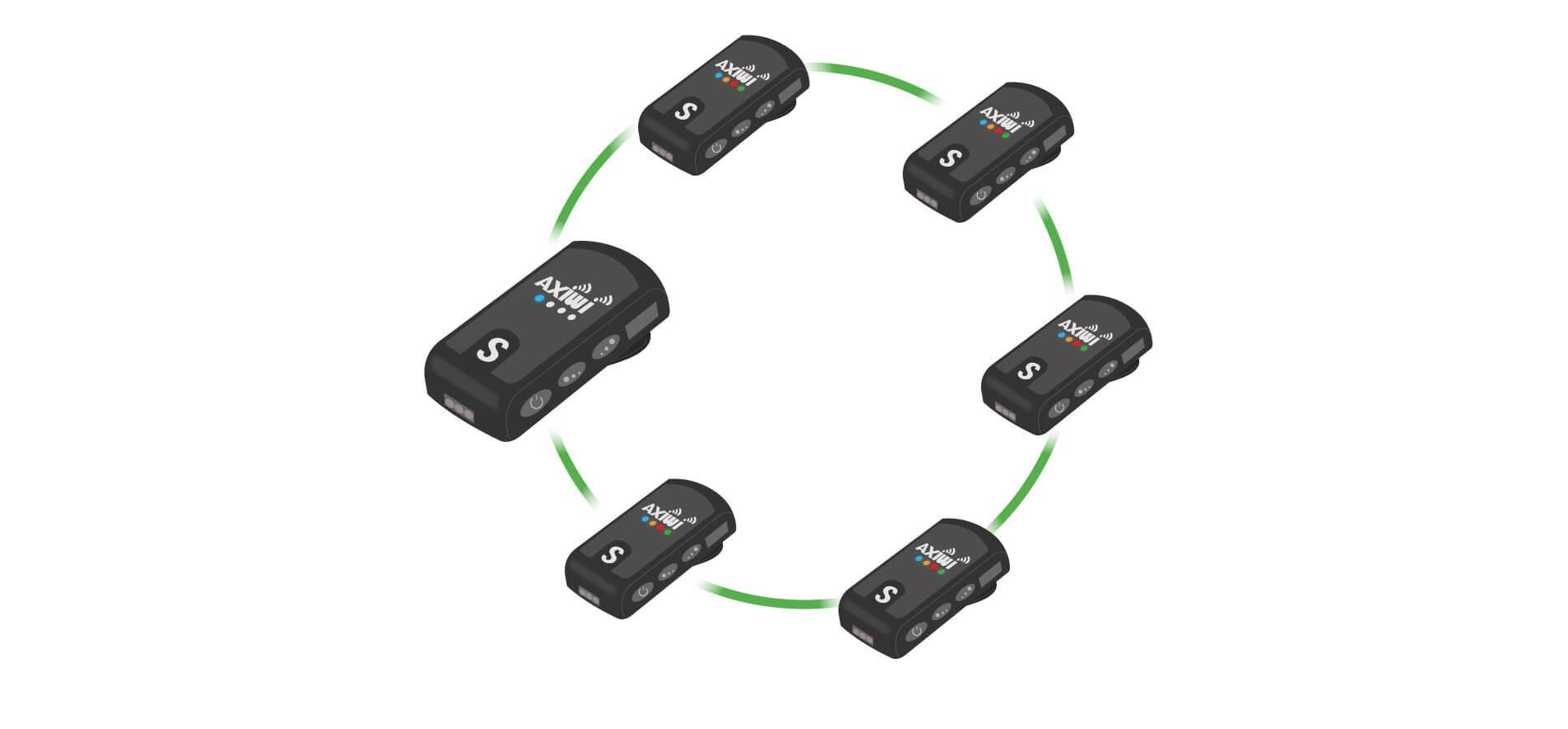 axiwi-duplex-communicatiesysteem