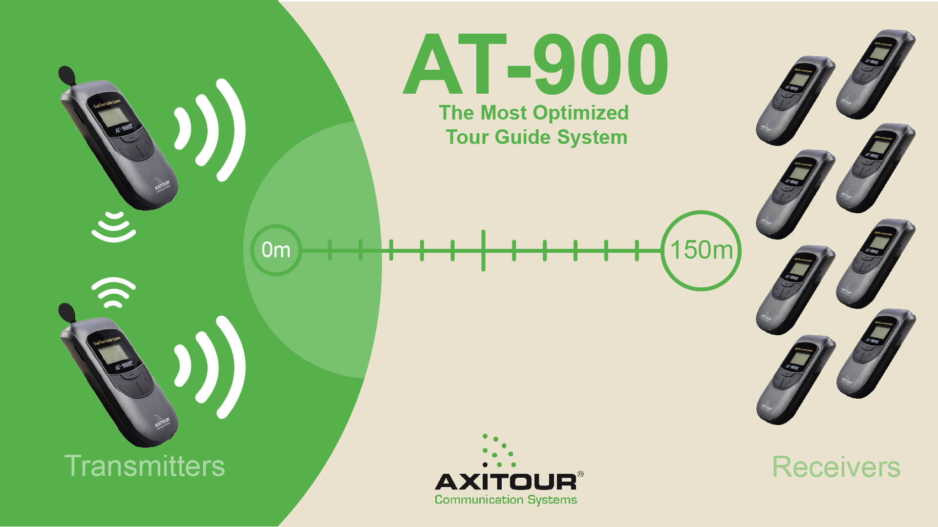 axitour-at-900-duplex-guide-communication-audio-communication-system