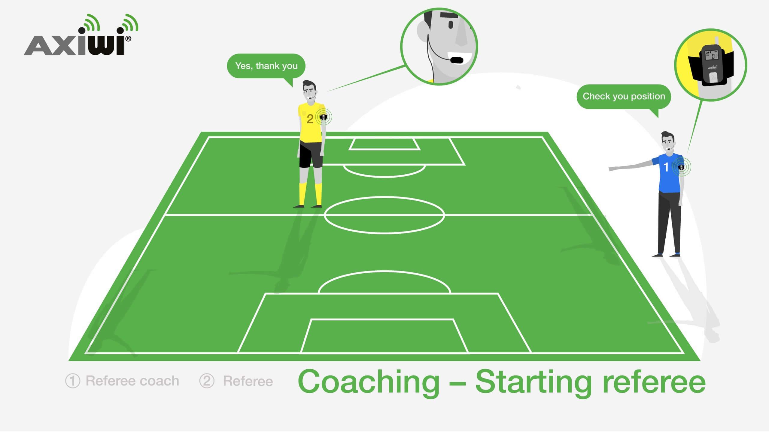 wireless referee communication system coaching starting referees