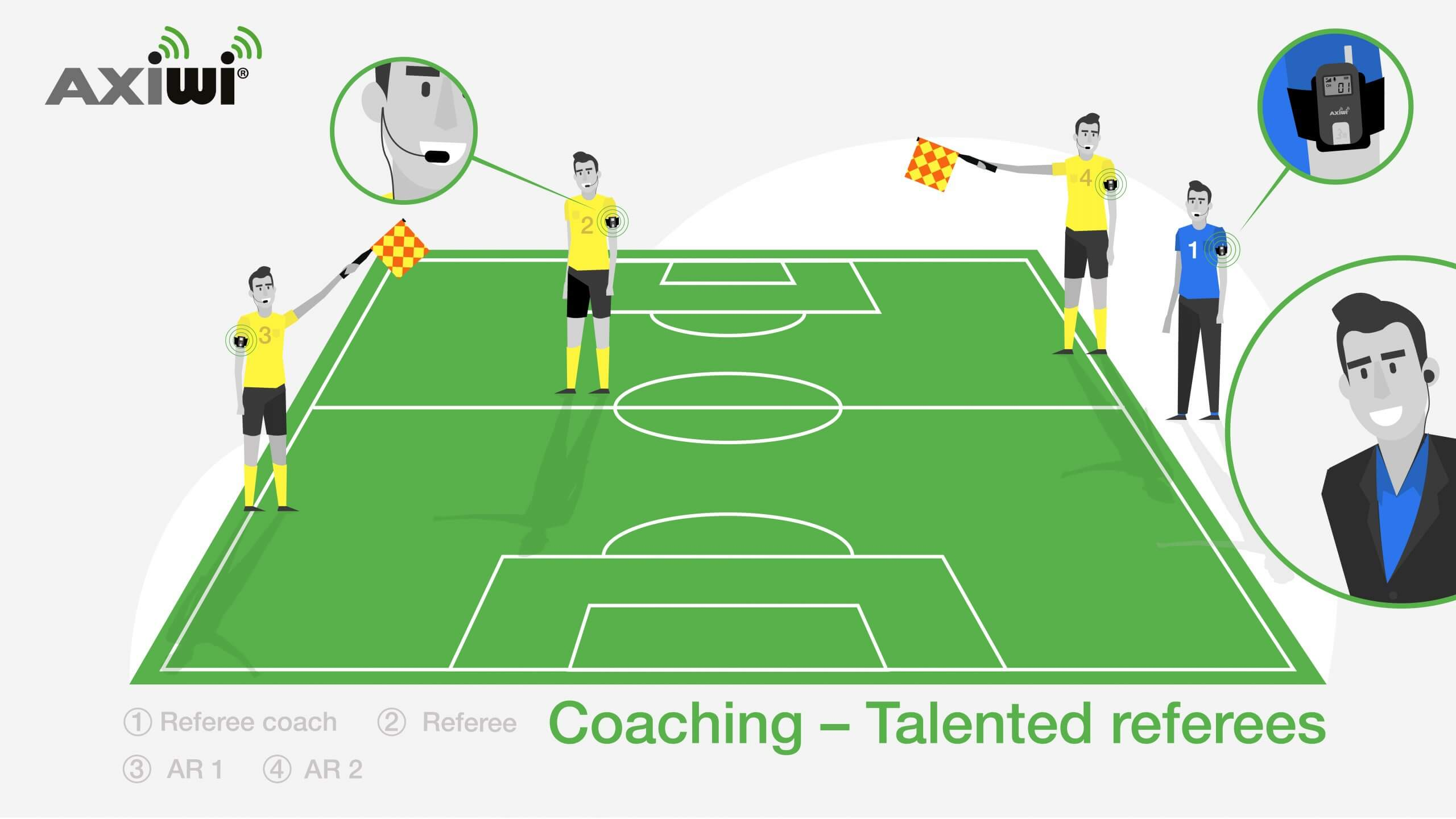 wireless referee communication system for coaching talented referees